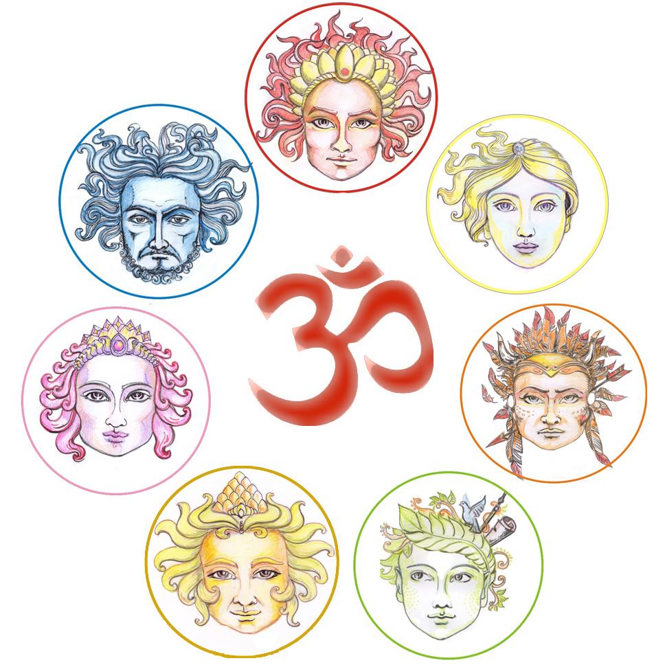 Jours De La Semaine Leurs Planetes Energies Et Couleurs Yoga Vedas