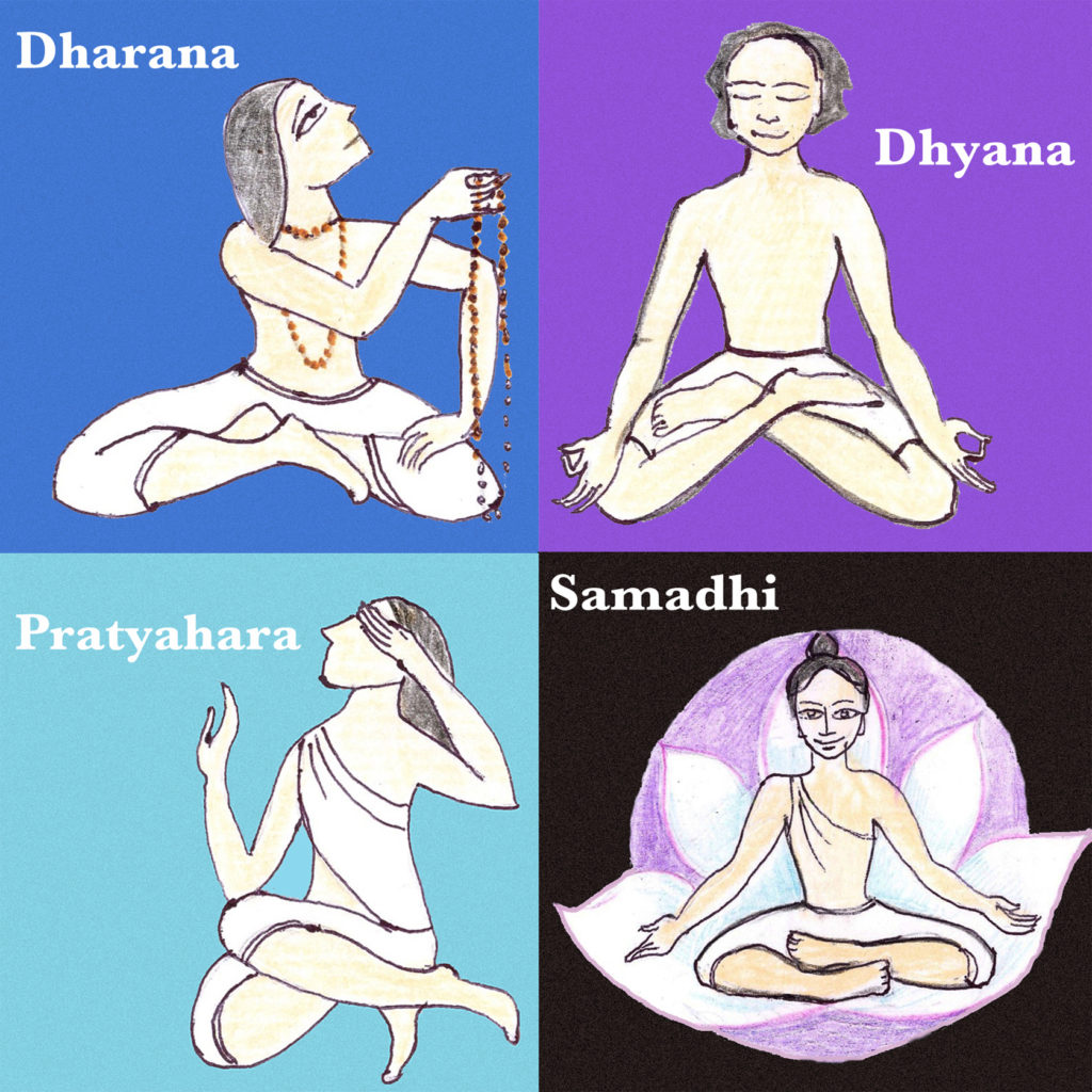 pratyahara dharana dhyana samadhi